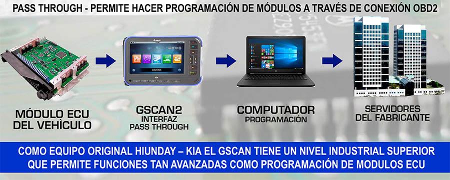 gscan2
